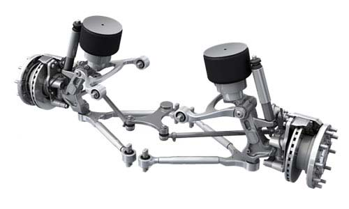 XC Front Suspension | Freightliner Chassis RV